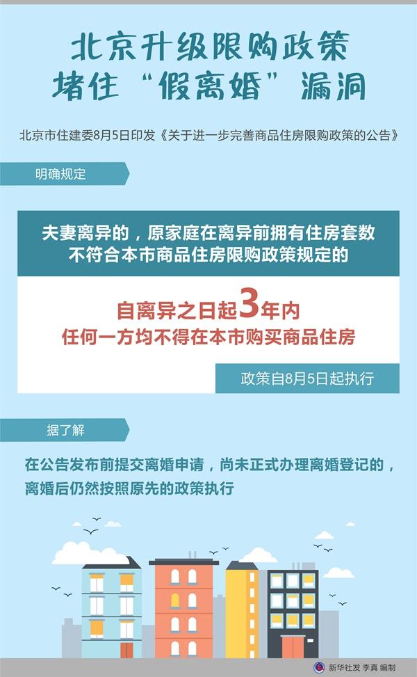 """北京升级限购政策 堵住""""假离婚""""漏洞"""