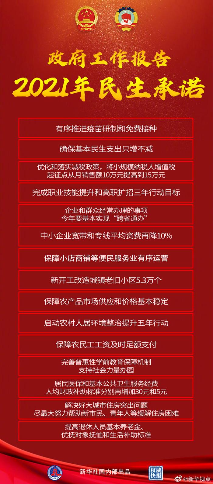 权威快报 | 政府工作报告民生承诺