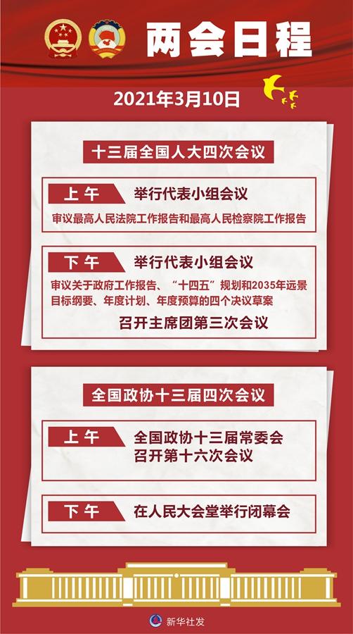 【全国两会】3月10日:全国政协十三届四次会议闭幕