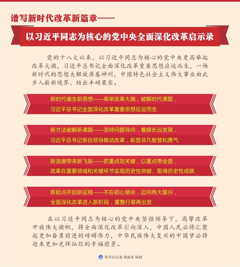 (新华全媒头条)谱写新时代改革新篇章——以习近平同志为核心的党中央全面深化改革启示录