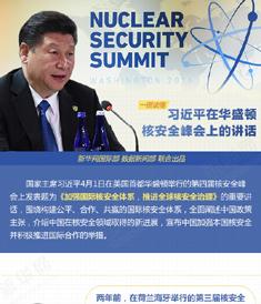 核安全峰会上的讲话