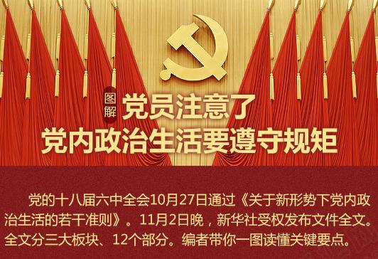 圖解:共産黨員注意了,黨內政治生活要遵守這些規定