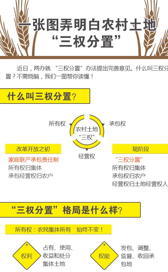 """图看农村土地""""三权分置"""" - 山里愚夫 - 政治老帅的教育博客"""