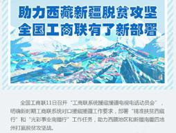 助力西藏新疆脫貧攻堅 全國工商聯有了新部署