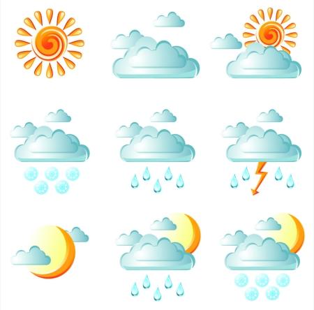 實用貼!天氣預報裏傍晚是幾點?大雨到底有多大?