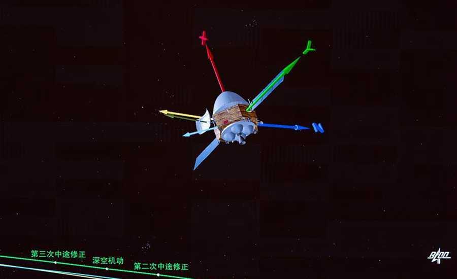 """""""天問一號""""探測器完成第一次軌道中途修正"""