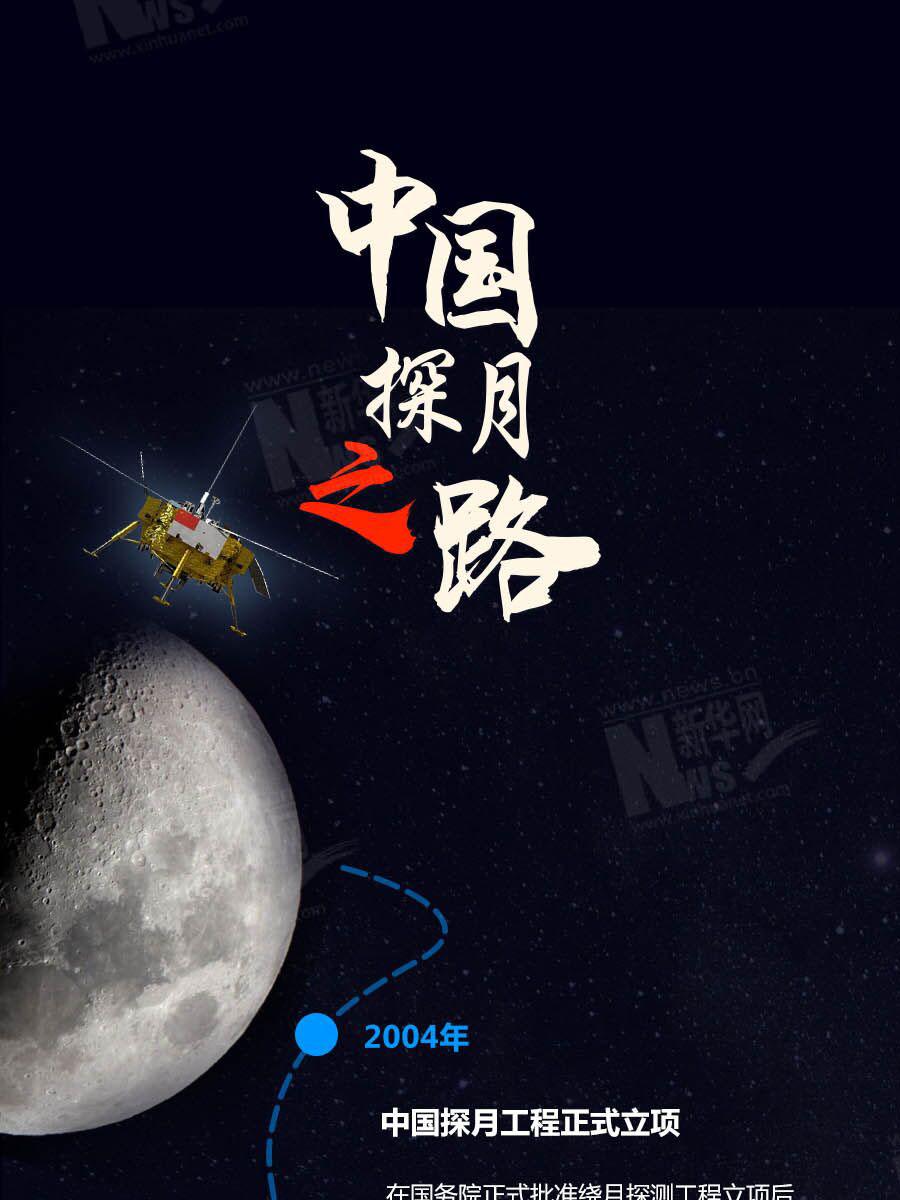 中國探月之路
