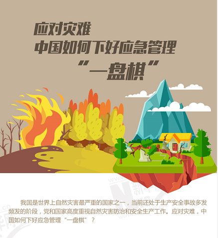 """應對災難,中國如何下好應急管理""""一盤棋""""?"""