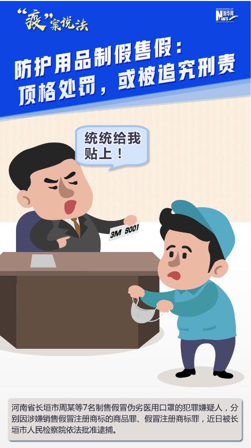 """【""""疫""""案説法】防護用品制假售假:頂格處罰,或被追究刑責!"""