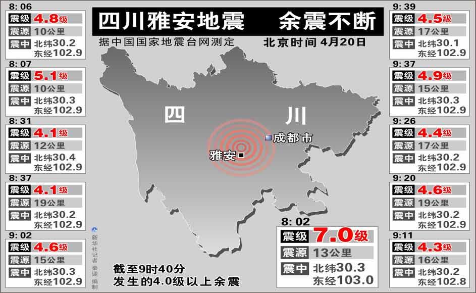 雅安地震 余震不斷
