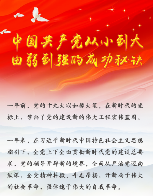 中國共産黨從小到大、由弱到強的成功秘訣