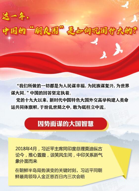 """這一年,中國的""""朋友圈""""是如何鞏固擴大的?"""