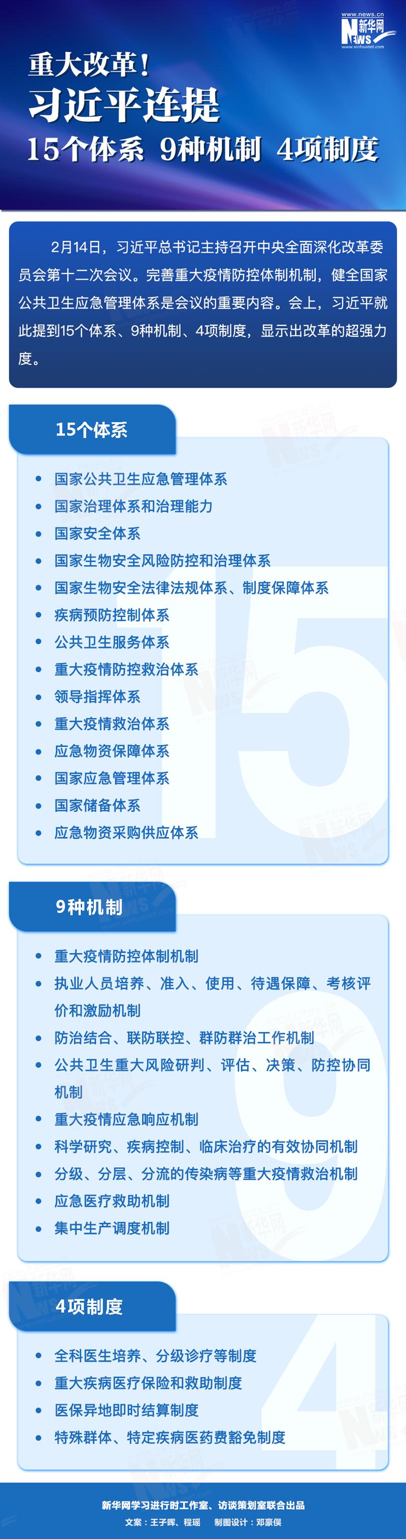 习近平连提15个体系9种机制4项制度