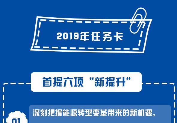 @电力人,2019年电力企业的任务卡① 中国华能