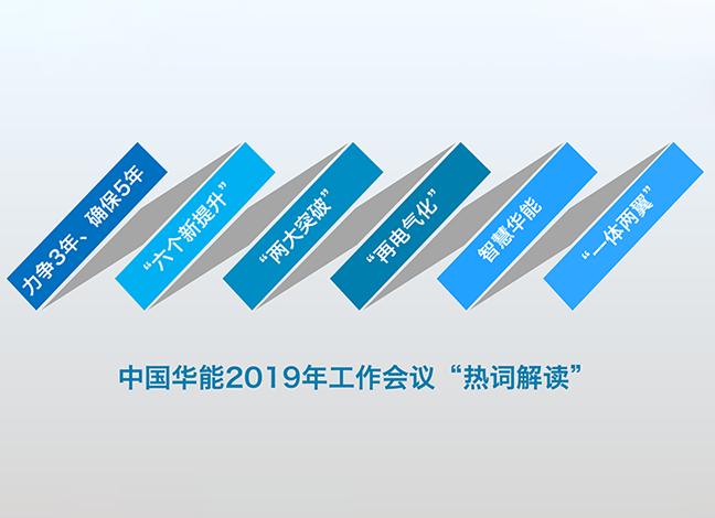 """中国华能2019年工作会议""""热词解读"""""""