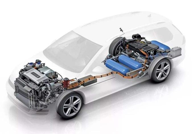 氢燃料电池汽车离我们还有多远