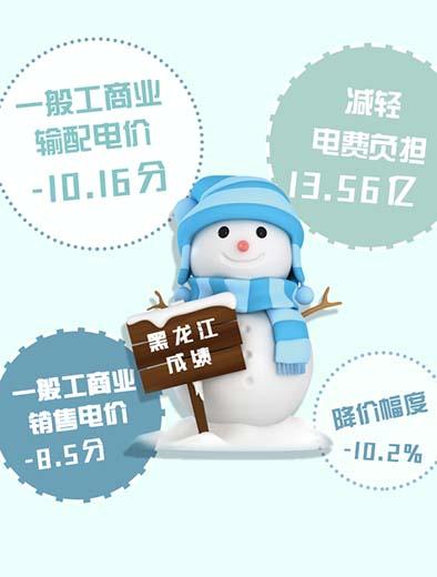 黑龙江省一般工商业销售电价降低10.2%