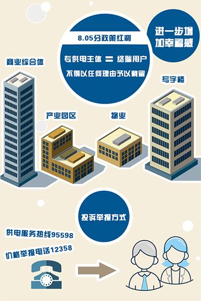 江西三降一般工商业电价 拒不调价将入信用黑名单