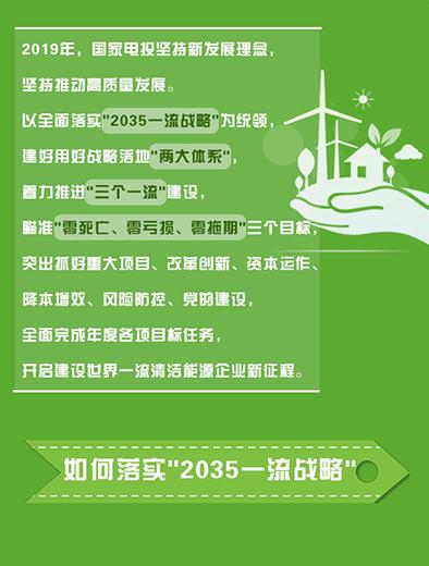 國家電投聚焦清潔能源