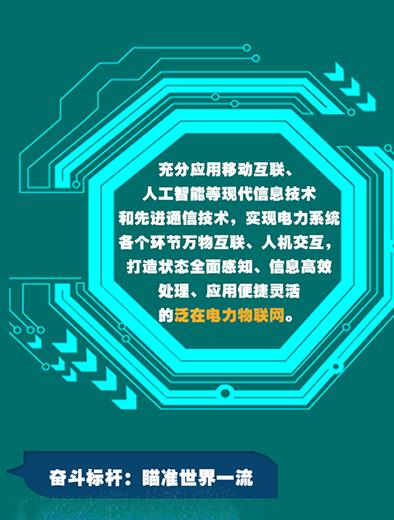 """國網全力打造""""三型兩網""""企業"""