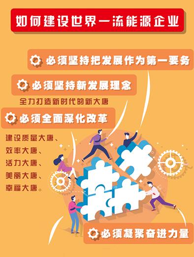 中国大唐:创新奋进年