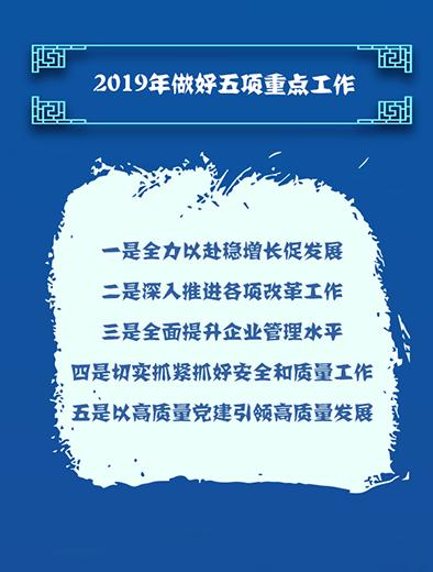 中国能建:以高质量发展做好五项重点工作