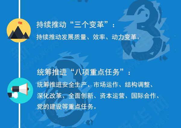 2018年电力企业如何发力⑤ 中国大唐