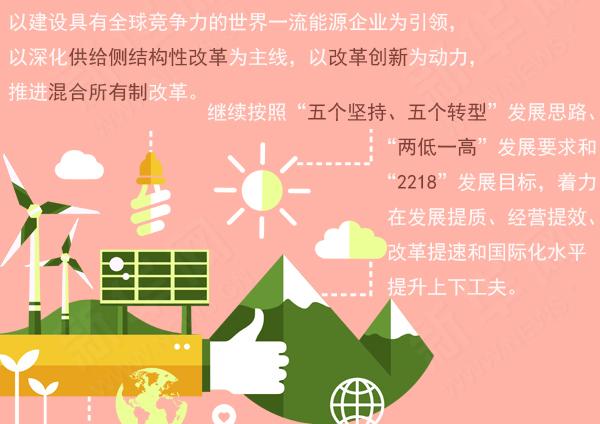 2018年电力企业如何发力⑥ 华电集团