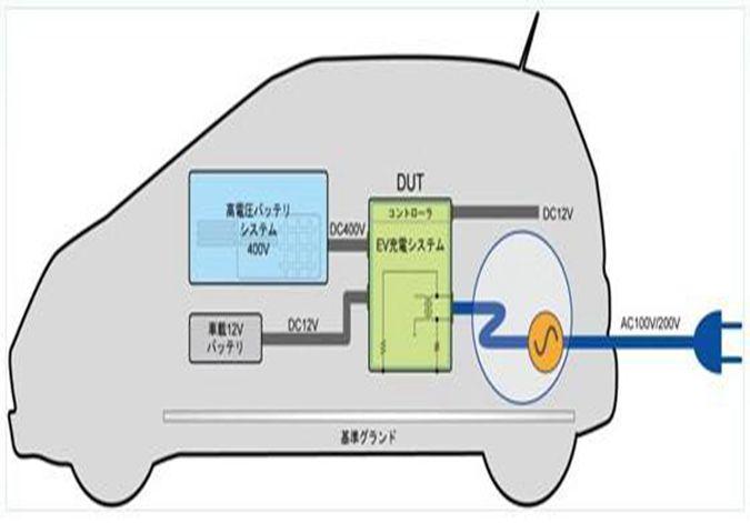 针对近期新能源汽车起火事件,欧阳明高院士称—— 汽车电池测试不能急功近利