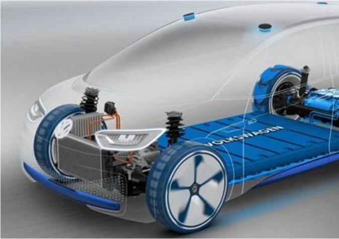 欧盟投重金扶持电池产业