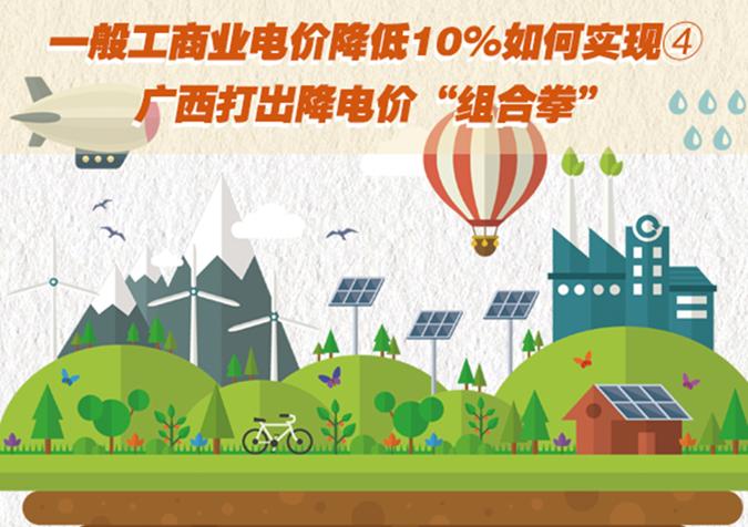 一般工商業電價降低10%如何實現係列報道④