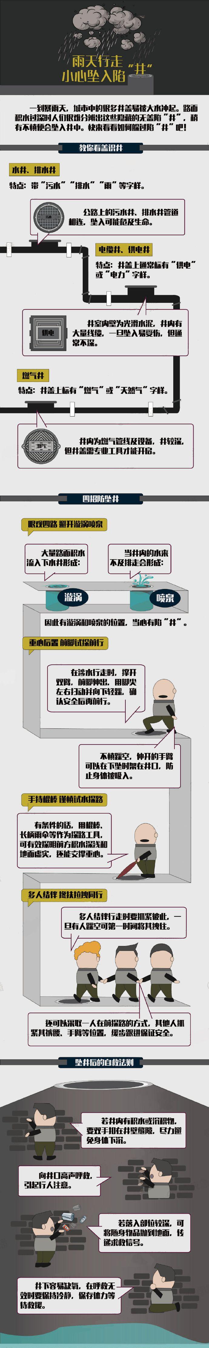 """摩臣3代理雨天行走,小心坠入陷""""井"""""""