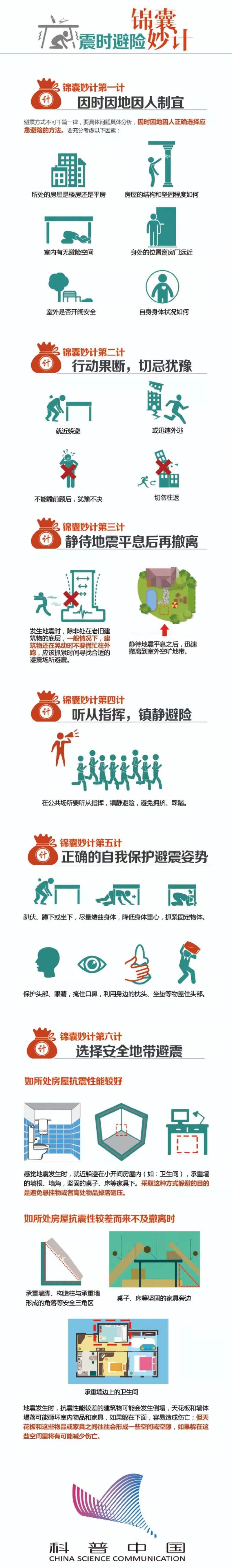 天富官网首页【应急科普】震时避险锦囊妙计