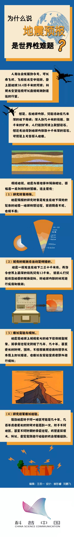 天富官网首页【应急科普】为什么说地震预报是世界性难题?