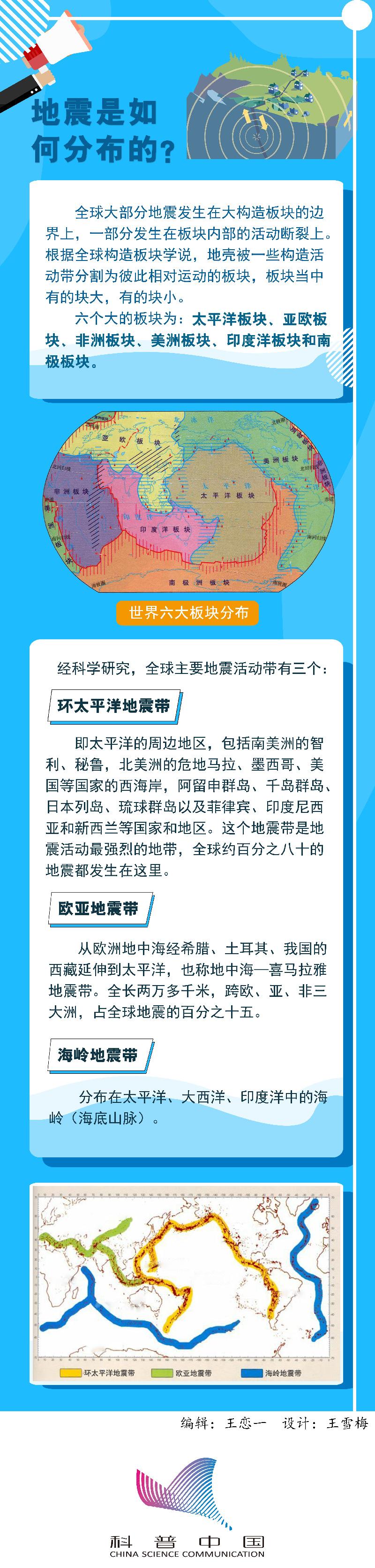 天富官网首页【应急科普】地震是如何分布的?
