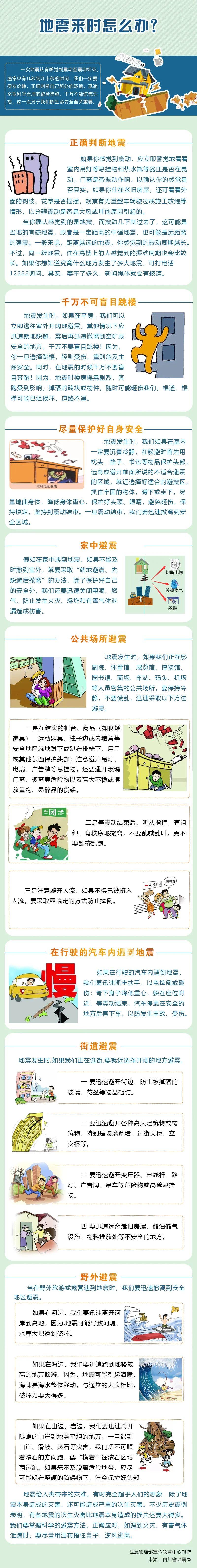 天富官网首页【应急科普】地震来时怎么办?