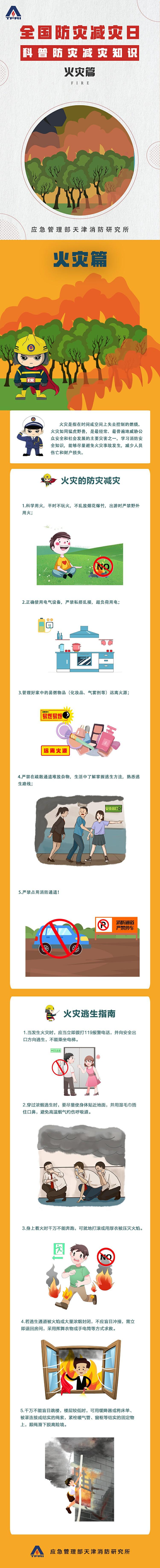 天富官网首页预防火灾安全常识
