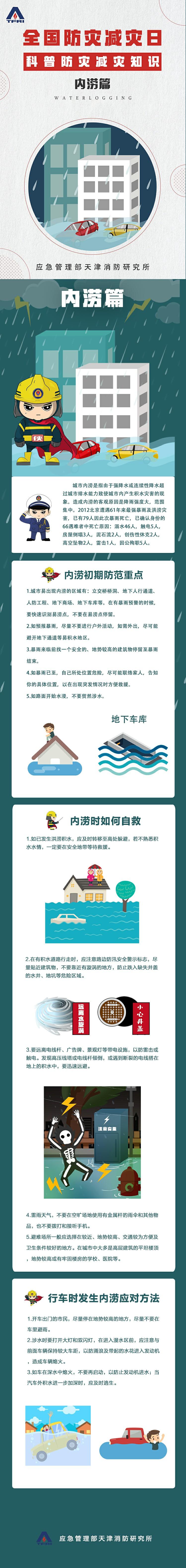 天富官网首页【应急科普】遇城市内涝 如何避险自救?