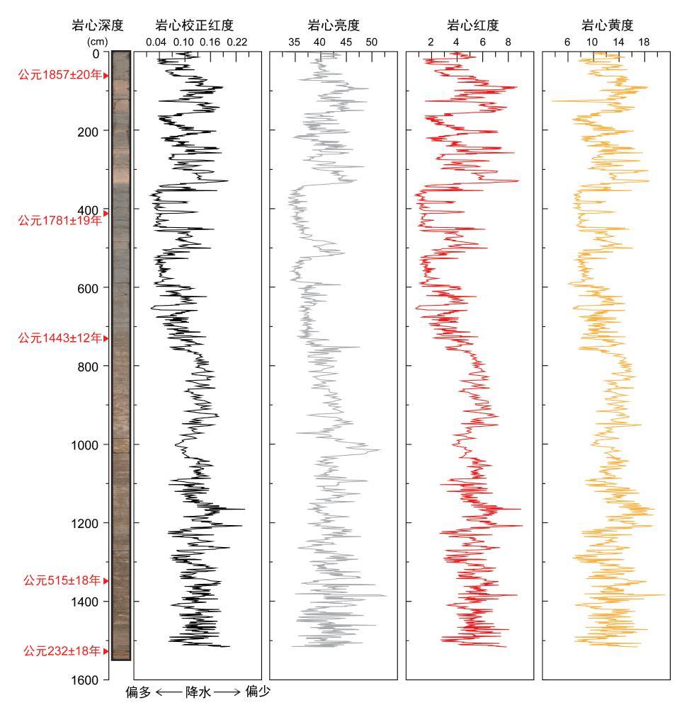 """摩臣3代理江淮地区过去千余年降雨量怎么变?科学家研究发现总体""""先干后湿"""""""