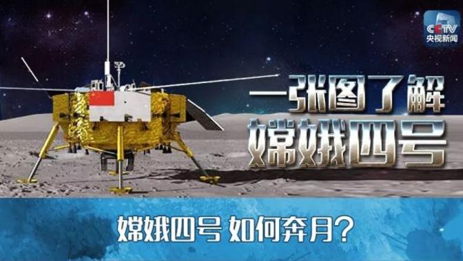 嫦娥四号的行程被安排得明明白白