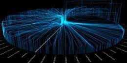 大数据时代下计算技术的发展