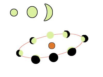 八大行星之一——金星