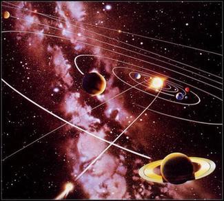怎样在宇宙空间中确定天体位置和测量距离?