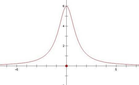 数学的魅力——理论