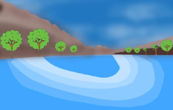 神奇的药湖和班公湖