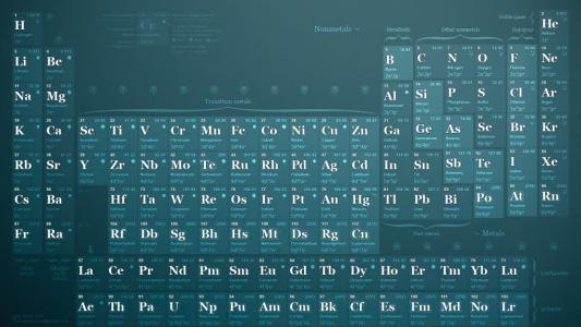 化学元素周期表:横看周期,竖看族
