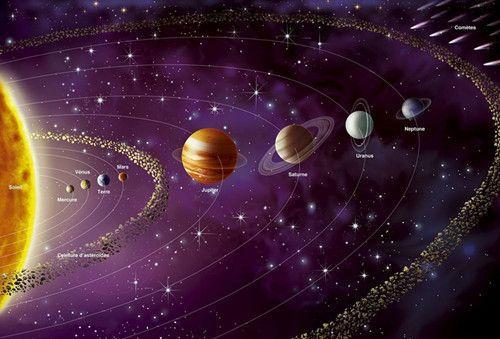 神奇的天文現象——九星聯珠
