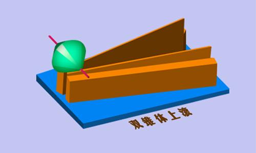 """双锥体上滚实验是如何""""对抗""""重力的?"""