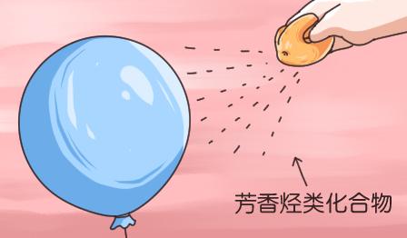 橘子皮遇上气球会发生什么?