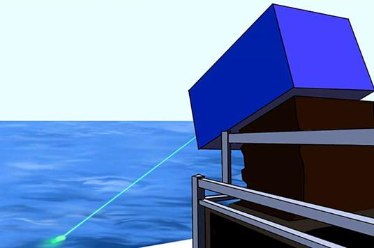 海洋深處的眼睛——激光雷達